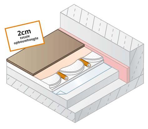 vloerverwarming badkamer op houten vloer droogbouw vloerverwarming voor op bestaande houten