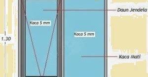 composite pattern adalah cara menghitung biaya kusen kaca dan jendela