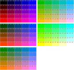 color hex numbers file palette of 125 colors with rgb components