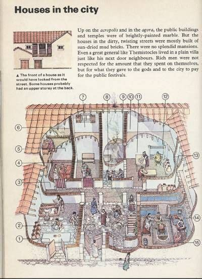 layout of ancient greek house democracy s effects on culture greek house ancient