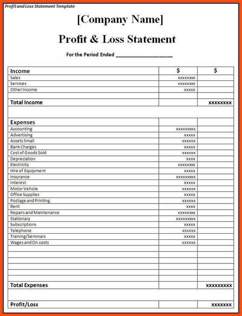 profit and loss statement for self employed profit and loss