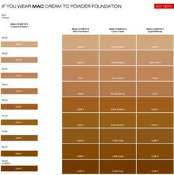 makeup color match makeup foundation shade match makeup vidalondon