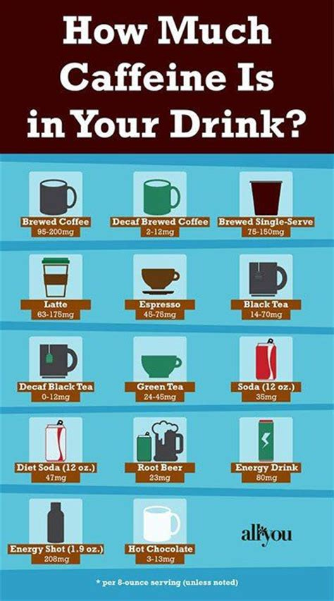 energy drink caffeine chart caffeine in drinks chart how much caffeine is in your