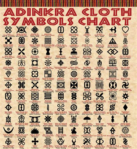 adinkra naptural born traveller