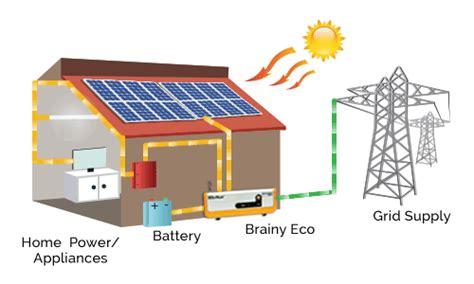 su kam brainy eco solar home ups inverter 1100va