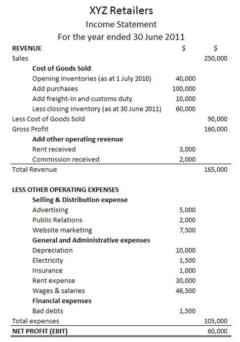 Net Credit Position Formula Financial Reporting Guide For Small Businesses Sap Blogs