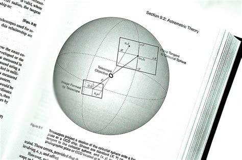 Astronomical Image Processing Tutorials