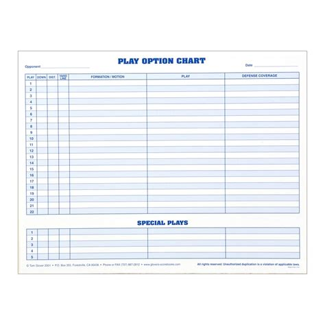 Charting Football Plays Templates sle chart templates 187 charting football plays templates free charts sles and graphs
