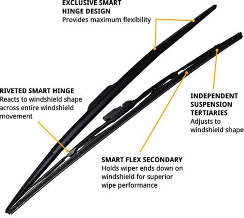 buy car manuals 2012 toyota venza windshield wipe control genuine oem windshield wiper blades for your toyota