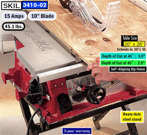 best table saw for the money top portable table saws