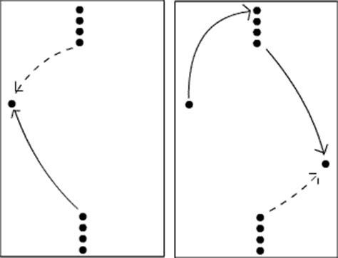 layout drill ultimate frisbee упражнения