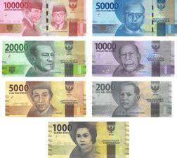 Klicik Bag By Rupi Indonesia rupiah bahasa indonesia ensiklopedia bebas
