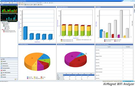 wifi analyzer apk free wifi analyzer apk free