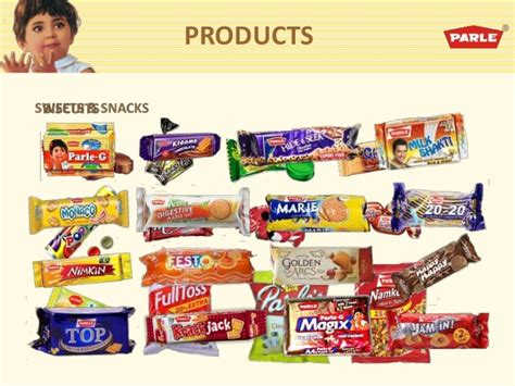 product layout of parle g parle products presentation