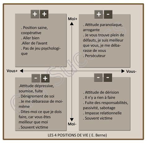 Les Meilleurs Position Au Lit by Les Position D Amour Les Meilleurs Au Lit Les