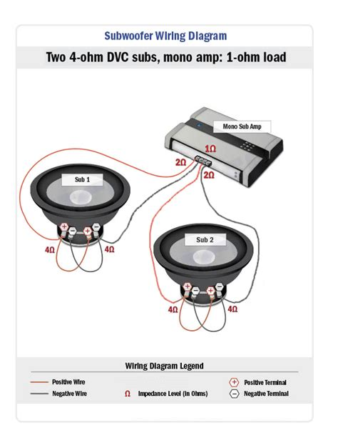 4 ohm dual voice coil wiring diagram 4 ohm sub wiring
