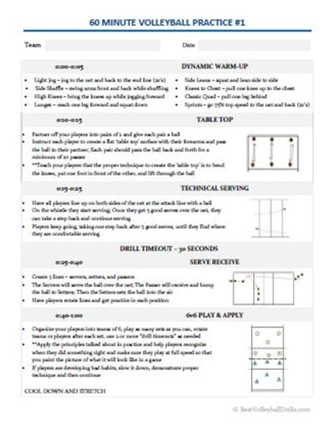 66 best images about volleyball drills on pinterest