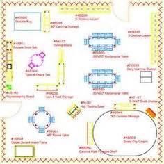ecers classroom floor plan classroom checklist and classroom on pinterest