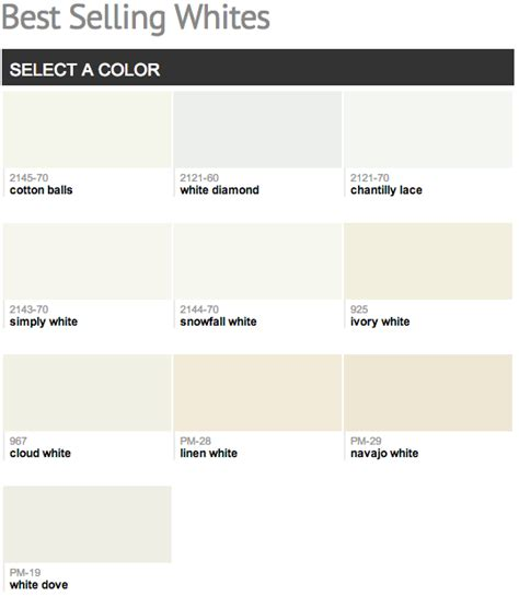 sell paint benjamin moore best selling white paint colors archives