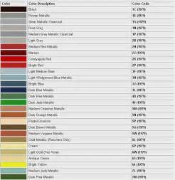 ford color codes ford paint codes 2017 ototrends net