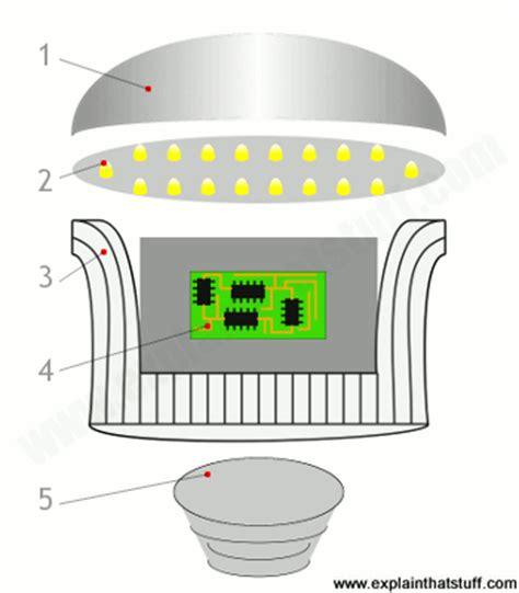 How Do Energy Saving Ls Work Explain That Stuff Led Light Bulb Components