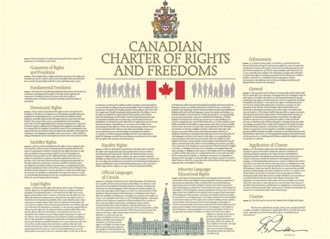 section 7 rights legal rights sections 7 14 of the charter of rights and