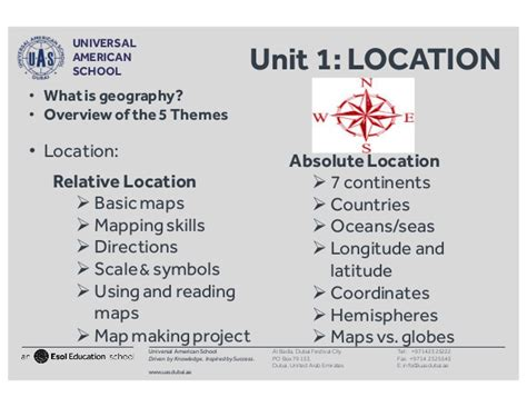 5 themes of geography dubai back to school night