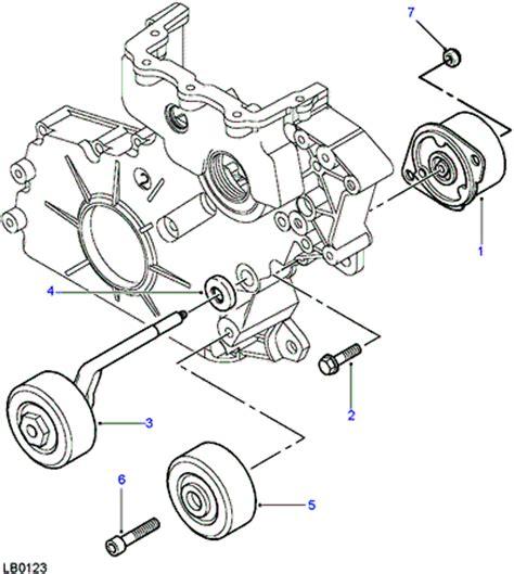 freelander td4 wiring diagram freelander wiring diagram