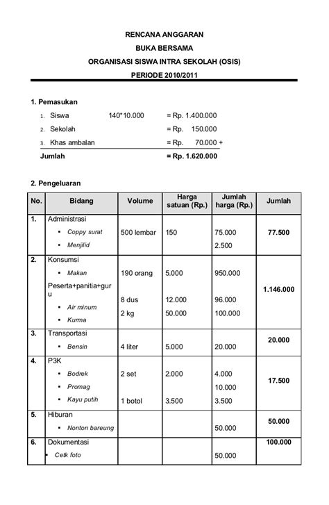 cara membuat jadwal kegiatan proposal copy of proposal kegiatan buka bersama