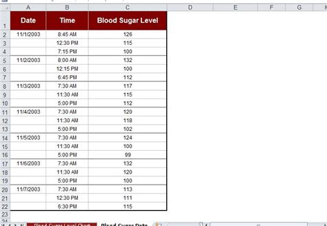 blood sugar chart template a1c to blood glucose calculator diabetes inc