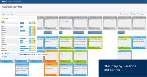 agile story mapping release planning software process agile user story map pro for jira version history
