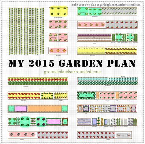 Planning A Vegetable Garden My 5 000 Sq Ft Vegetable Garden Plan Grounded Surrounded