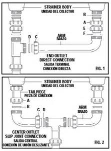 Kitchen Sink Drain Assembly Diagram Sink Drain Plumbing Universalcouncil Info