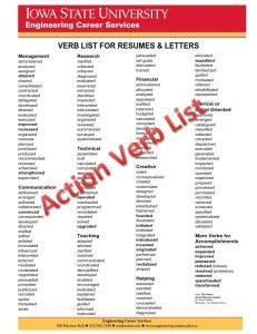 How To Prepare A Resume For Job Interview by Keywords And Action Verbs Engineering Career Services