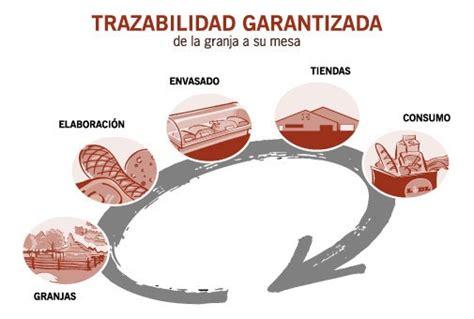 trazabilidad alimentos trazabilidad de los alimentos