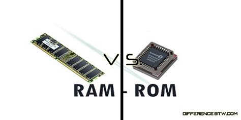 difference between ram and drive difference between ram and rom