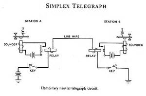 simplex radio circuit diagram simplex wiring diagram free