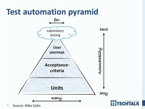 you cannot automate a user journey test toby the testers