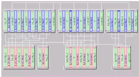 layout tool laker semiwiki com laker3 in tsmc 20nm reference flow