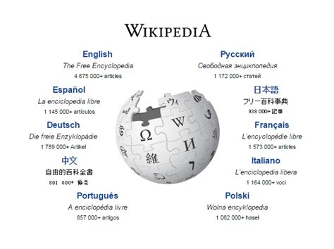 conference  boost indian language wikipedia content