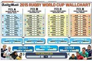 printable version of rugby world cup fixtures rugby world cup fixtures 2015 download our ultimate guide