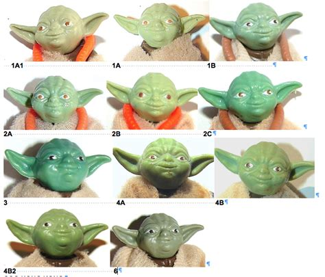 what color is yoda vintage yoda colors what are the quot correct terms