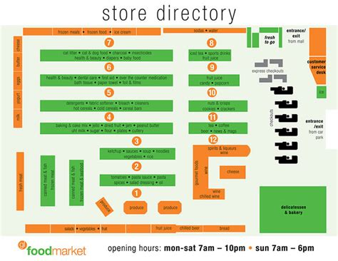 layout supermarket layout of a supermarket google search project