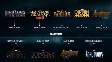 film marvel phase 3 marvel s phase 3 release dates shift for spider man