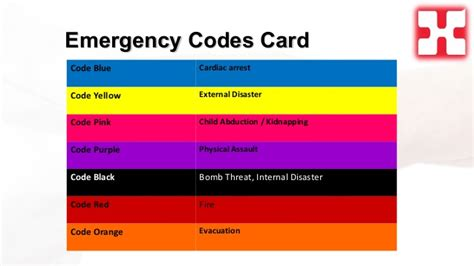 hospital color codes hospital color codes purple