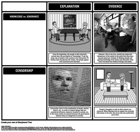 theme analysis of fahrenheit 451 1000 images about fahrenheit 451 on pinterest the