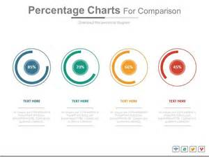 comparison powerpoint template four percentage charts for comparison powerpoint slides