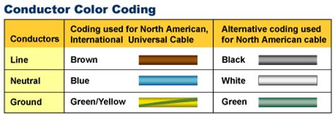 interpower cord sets power cords for the global market