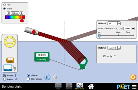 bending light model by phet