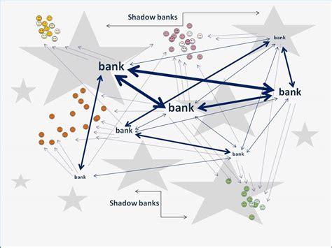 bank network diagram bank network diagram 28 images verizon business